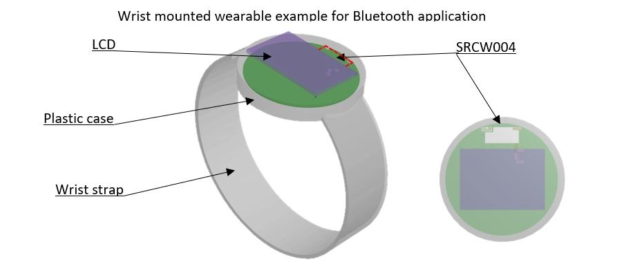 قرار گیری آنتن نمونه در یک ساعت مچی دارای PCB کوچک