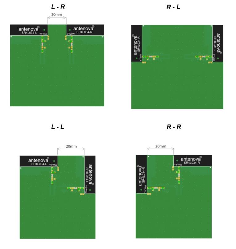 محل قرارگیری آنتن در PCB کوچک