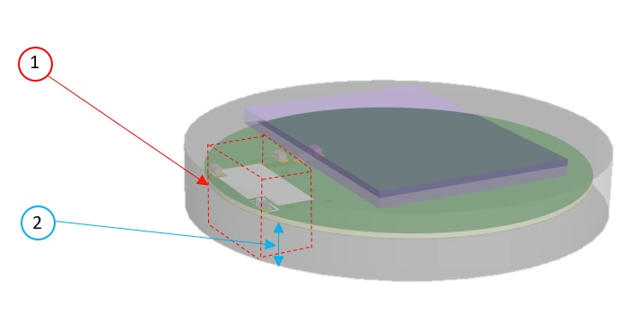 قرارگیری آنتن و صفحه زمین در یک دستگاه دارای PCB کوچک
